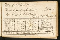 Page [151], receipt dated April 11, 1774