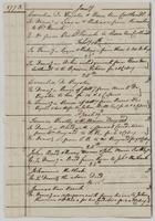 Richard Varick account book, 1775-1790, detached pages: 'A Book of Account of Debts due to John Scott, Esqr., & Burchard Varick in Copartnership commencing May 28, Dom. 1773,' p. [4], January 17, 1775-April 21, 1775.