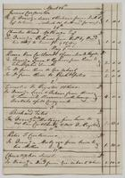 Richard Varick account book, 1775-1790, detached pages: 'A Book of Account of Debts due to John Scott, Esqr., & Burchard Varick in Copartnership commencing May 28, Dom. 1773,' p. [5], April 26, 1775-May 11, 1775.