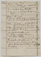 Richard Varick account book, 1775-1790, detached pages: 'A Book of Account of Debts due to John Scott, Esqr., & Burchard Varick in Copartnership commencing May 28, Dom. 1773,' p. [6], May 11, 1775-May 20, 1775.
