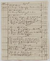Richard Varick account book, 1775-1790, detached pages: 'A Book of Account of Debts due to John Scott, Esqr., & Burchard Varick in Copartnership commencing May 28, Dom. 1773,' p. [7], August 4, 1775-December 10, 1775.