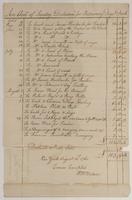 'An Acc't of Sunday Disbursements for Repairing Dey's Dock,' signed by William McAdam, August 31, 1765, recto. Includes the cost of 2 days' wages for 'bringing down wood.'