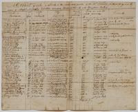 Abstract of land sales, dated September 25, 1807, p. [2-3].