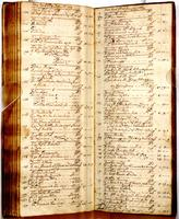Journal, December 14, 1734 to March 5, 1735.