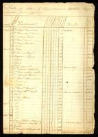 Sales of slaves [aboard] Brig Marian, Captain George Lawton, from Africa