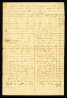 [Bill of Sale of the Estate of George Harlan]