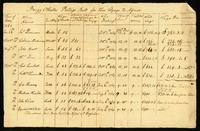 Brigg Othello Portage Bill for Her Voyage to Africa