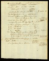 Account of 203 slaves purchase at Mozambique