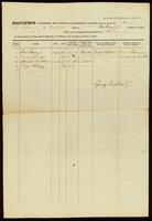 [Manifest of the Steamer J. Johnson]