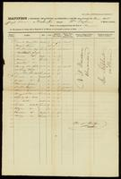 [Manifest of the Steam Boat Joseph Johnson]