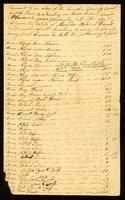 [Inventory of the Estate of Alexander Blaine]
