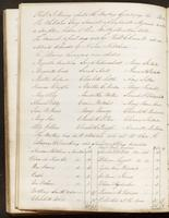 Vol. 1, minutes of the December 10, 1838 second annual meeting [continued].