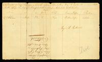 [Manifest of the Schooner Eliza & Mary]