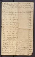 [Inventory of the Estate of David Brown]