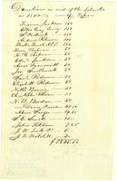 Donations in aid of the Liberator in 1840, for types