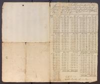 Invoice of 129 Twices [?] and 25 Barrels Rice Shipt [by] Gabriel Manigault Onboard the Sloop Hare Caleb Godfrey Commr. for Rhode Island On Account of Messrs. Samuel & William Vernon Merchants there.