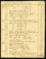Capt'n John Duncan in Account with Charles Yates