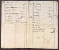 [Account record of Francis Mountain]