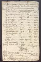 Sales of a cargo of slaves rec'd [of the] Brig Royall Charlotte, William Pinniger master, there being 95 in number, priviledge slaves included, viz.