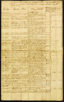 [] from James Alexander Esqr of Govr Burnets lands Jan[uar]y 1737/8