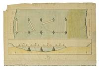 Plan of Fortification at the Narrows for the Defence of the Harbour of New York by Floating Batterys, Piers, & Chains […]